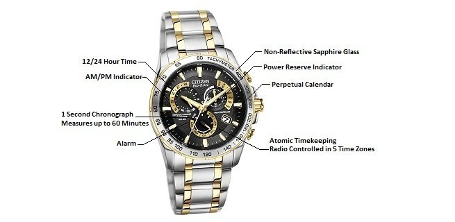 Citizen Mens At4007 54e Perpetual Chrono A T Black Stainless Steel